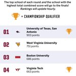 Keep telling friends to screenshot the pic of WVU on @vspink snapchat story! Texas already qualified so were in 1st https://t.co/qiurxA1e8f