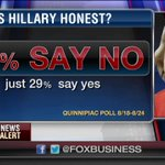 Poll: Is @HillaryClinton honest? Just 29% say yes. https://t.co/eHV9SQ1x0V