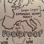 Forget that Instagram doesnt show images in Twitter, heres that last @Foolproof_UX #sketchnotes sneak peek ;) https://t.co/WePpq0ia0X