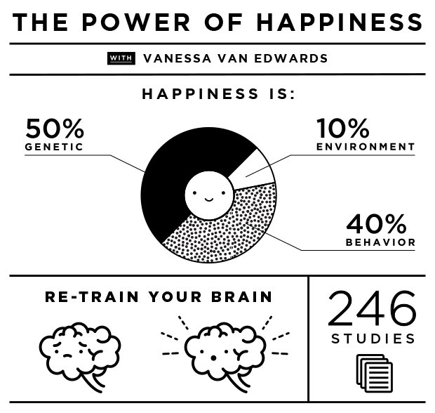CreativeLive @creativeLIVE: Do you know the power of #happiness? Learn how it impacts you: https://t.co/4cyeI87hah https://t.co/qfnb7twl8r