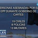 Durante el gobierno de @Horacio_Cartes el EPP ya asesinó en total a 40 personas #RPC #ElNoticiero https://t.co/euMrofGpIp