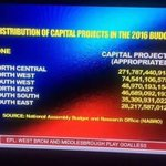 The allocation of capital projects mirrors PMBs electoral victory of 2015. Thank you @channelstv for this expose. https://t.co/r0KNHfA99i