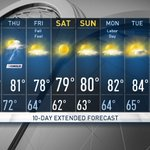 Your Updated @StormTeam4NY 10-Day Forecast! #10Day #weather #forecast #NYC https://t.co/4T5GCVswgO