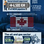 For those interested in the facts and the real #CPC record on pipelines #cdnpoli https://t.co/13WBgnk1z0