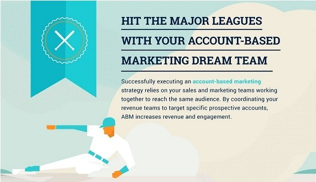 Ready to build your #ABM dream team? @Everstring helps with this #infographic. https://t.co/bqf3DCUeY3 https://t.co/l42OO9Heaf