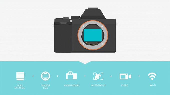 B&H Photo Video @BHPhotoVideo: Mirrorless Cameras: A Buying Guide https://t.co/BJMVsNZi66 https://t.co/wZEDf9qe6c
