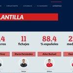 DiariodeNavarra: RT DN_deportes: Con Javi Álamo, #Osasuna tiene ahora un 38,4% navarros, 88,4% españoles y 25,9 añ… https://t.co/DvdkjPifLN
