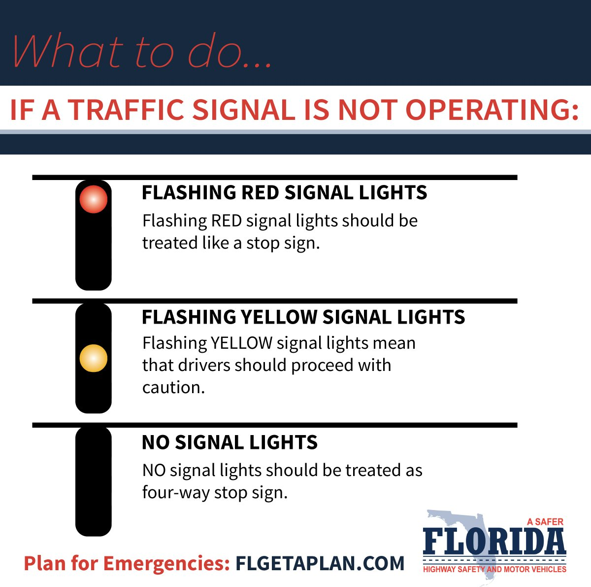 If a traffic signal is out of order, treat the light/intersection as a four-way stop sign. https://t.co/aomuLr6DzJ