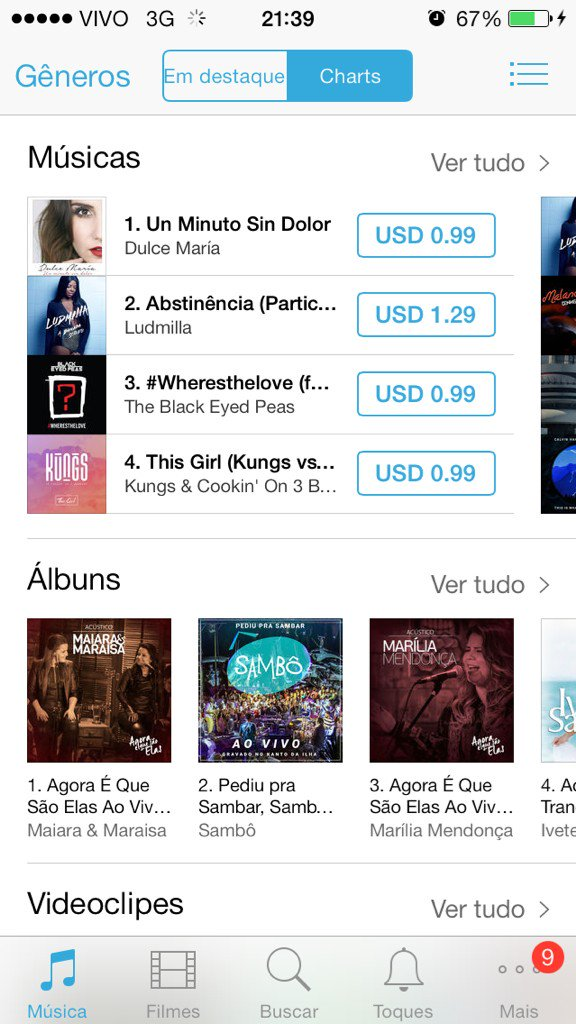 DULCE MARIA UMSD ON ITUNES
