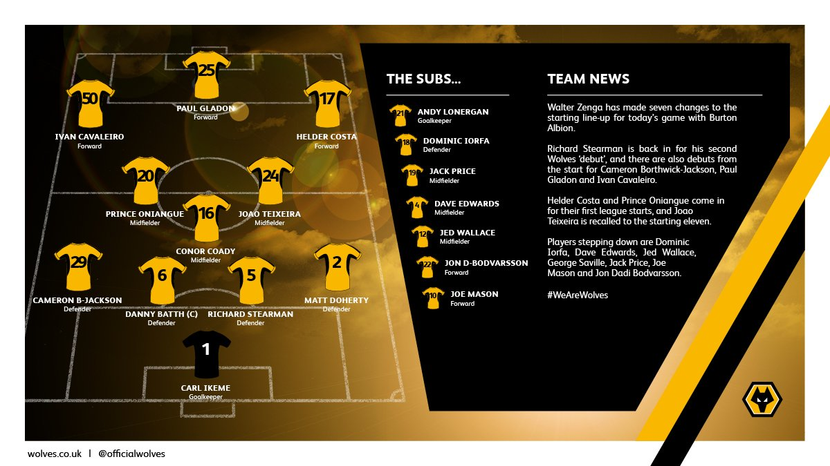 wolves: Here's how Wolves line up for this afternoon's - News