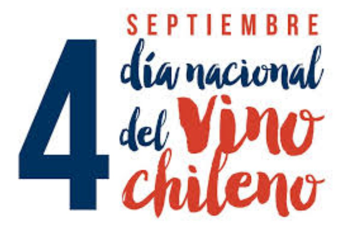 Happy #ChileWineDay! Raise a glass with us to celebrate the arrival of wine in Chile, salud! https://t.co/taSBd75oiI https://t.co/QjSZfLDFtI