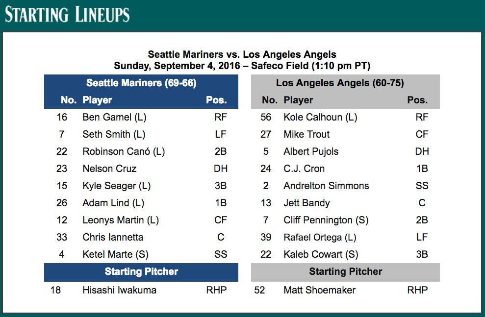 Pregame: Mariners add 2 relievers, Scott Servais offers more thoughts on Taijuan Walker. https://t.co/OoTT4nTkPd https://t.co/nVlwhC4qNl