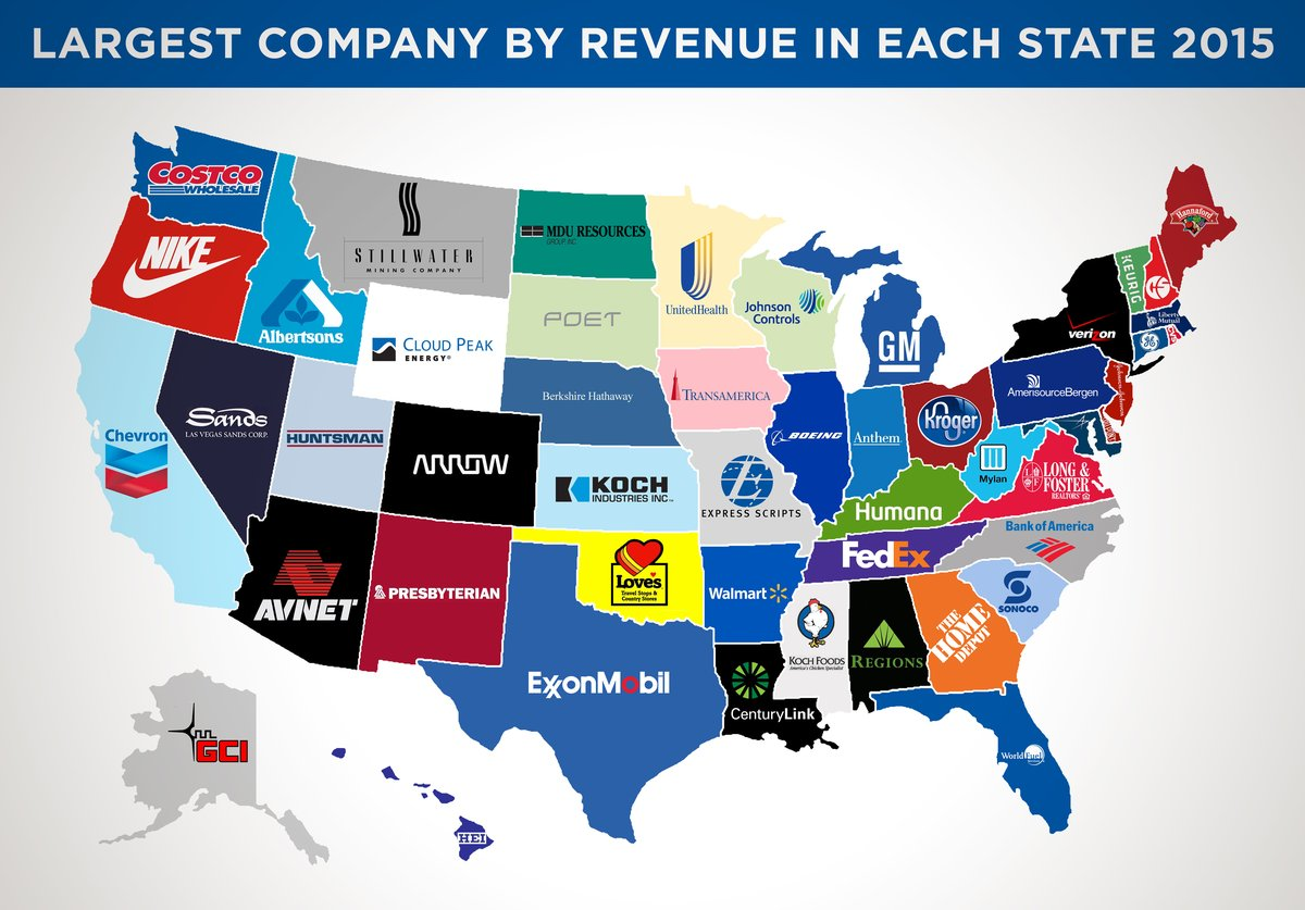 Have you ever wondered what company makes the most money in each state? Well, here's an infographic #business https://t.co/nqBlyNzsl4
