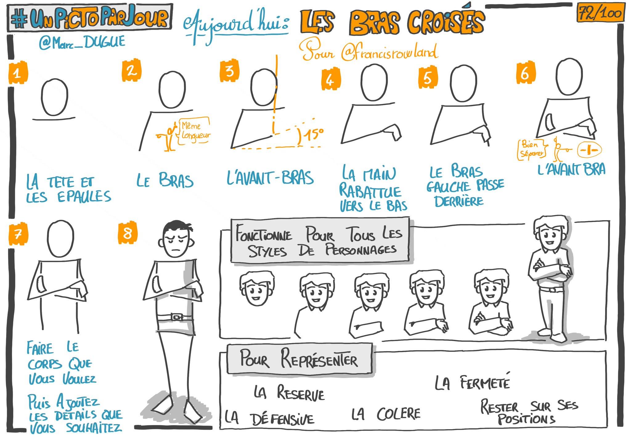 Apprenez les #sketchnotes  #UnPictoParJour. Aujourd'hui : Une pose : les bras croisés. Une idée de @francisrowland https://t.co/p7pJd2wbIs