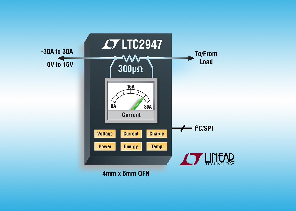 30A Supply Monitor with Integrated 300µΩ Sense Resistor Simplifies Board Level Energy Meas.https://t.co/rWLwCdpAbR https://t.co/V8xoCPMEAV