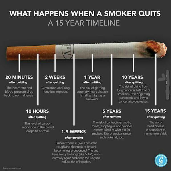 Did you know that after just 2 weeks without smoking, your circulation and lung function are already improving? https://t.co/hez9pRQzdG
