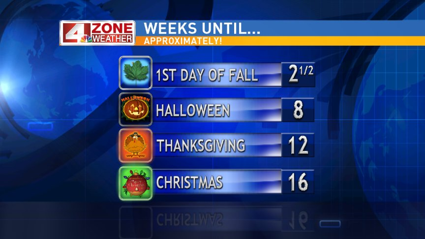 just in case you were wondering how many weeks to fall halloween thanksgiving - How Many Weeks To Christmas