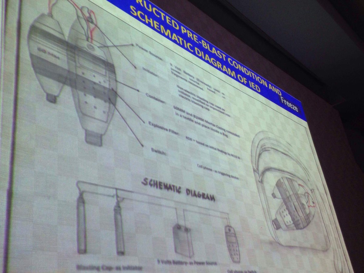 Look: the pnp\'s reconstructed pre-blast condition and schematic ...