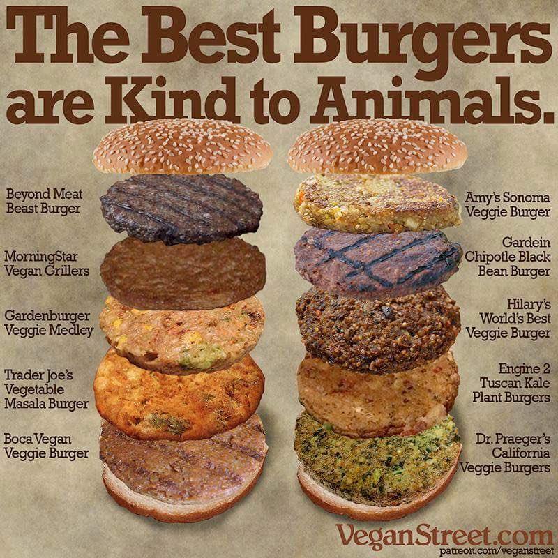 What's your favorite #vegan burger? Thanks for the list, @VeganStreetCom