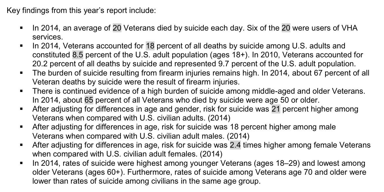 A new VA study provided harrowing data on the suicide epidemic among veterans. How will you help them? #IAVAforum https://t.co/rsMCablc5I