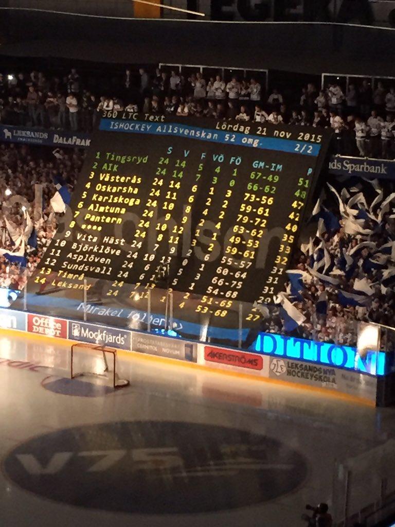 Tegera Arena. Text-tv-tifo. Ståpäls av många anledningar. https://t.co/PJ9CYjbzf8