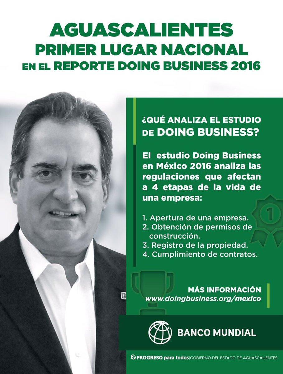 #Aguascalientes Primer Lugar Nacional para hacer negocios, según el ranking #DoingBusiness 2016 https://t.co/w78iONQC9i