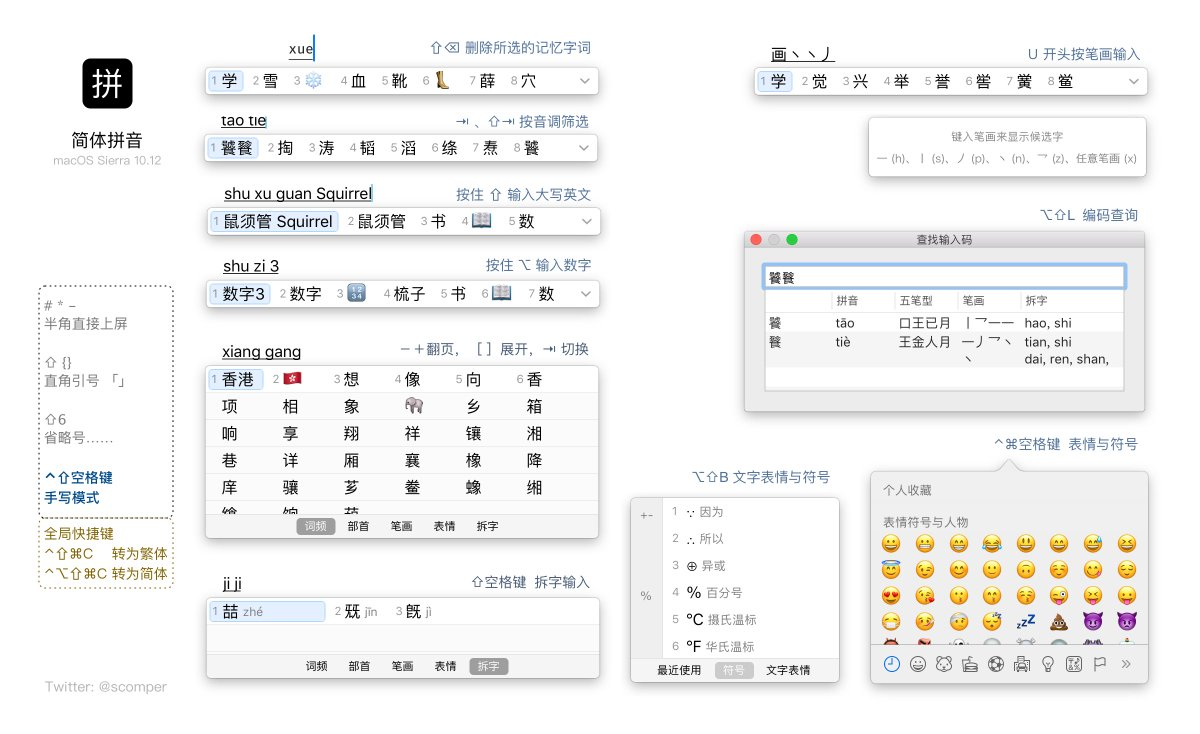 macOS 10.12 的简体拼音又有了写变化,# * - 可以直接上屏,⇧{} 输出直角引号「」,附上整理后的图示。 https://t.co/Yi1rZb0wcq