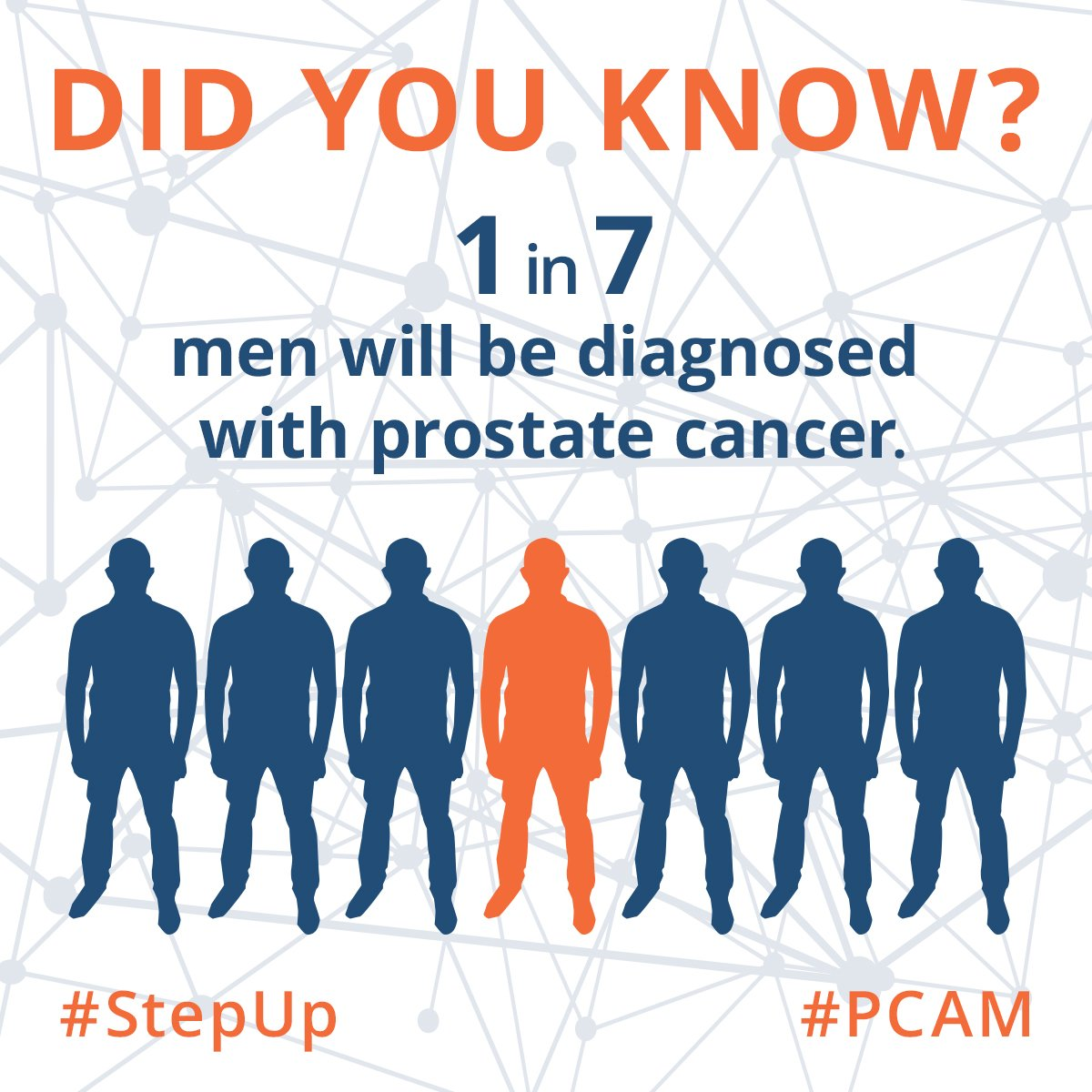 1 in 7 men will be diagnosed with PCa. #StepUp for Blue this #PCAM to support the 3 million US men w/ this disease. https://t.co/OHEkxuc32Y