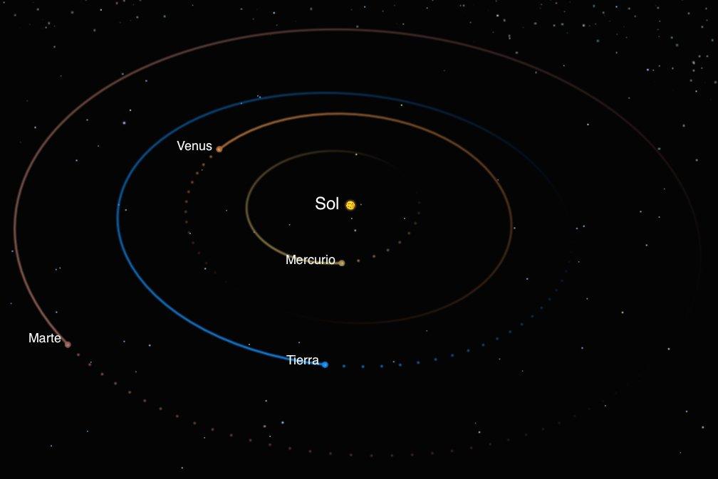 Mercurio ha entrado en conjunción inferior con el Sol a las 00:00 UTC. El planeta ha pasado al cielo matutino. https://t.co/qdOlHaW1yW