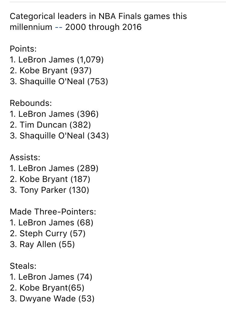 LeBron has flat-out dominated the NBA Finals since he entered the league...  The cumulative numbers are staggering: