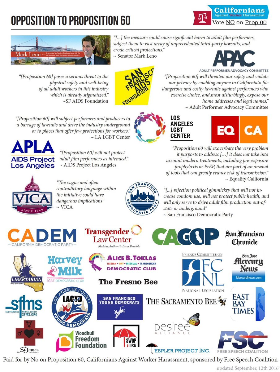 Looking for one good reason to vote NO on PROP 60? Here are 29. @FSCArmy @SFAIDSFound @TransLawCenter & more. https://t.co/VYnpUgANVj