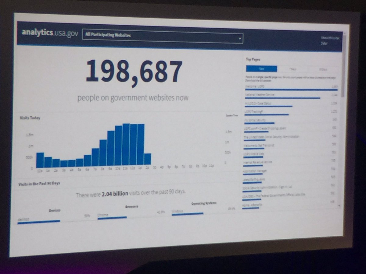 Federal Gov't has an analytics project https://t.co/moLvBa2wmx that's open source. Take it, use it. #githubuniverse https://t.co/XPOh430bVr