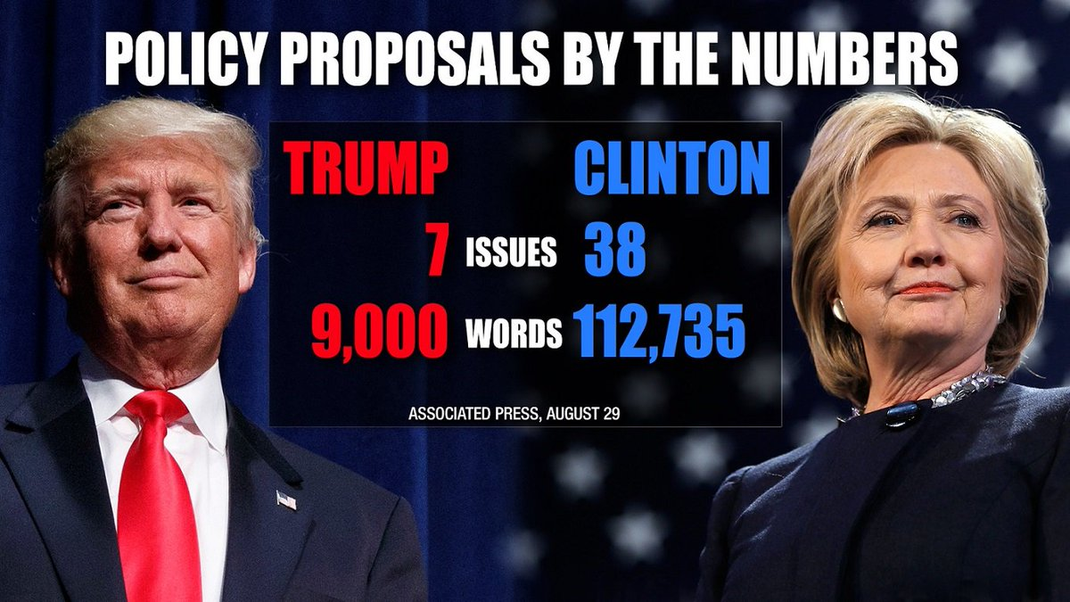 #Trump vs. #Clinton: Policy proposals by the numbers. https://t.co/IfL3TKUftl