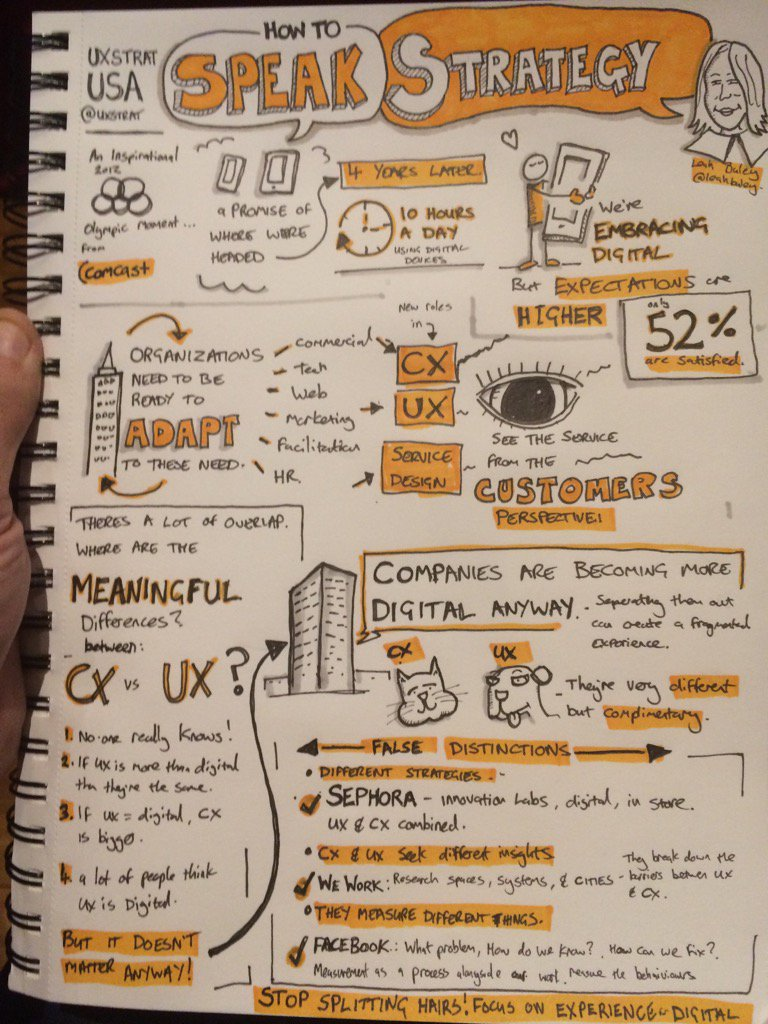 #Sketchnotes of @leahbuley's opening #UXstrat talk about how #ux & #cx are both different but complimentary. https://t.co/0jFGNt2eW4