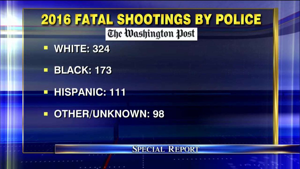 2016 fatal shootings by police. #SpecialReport