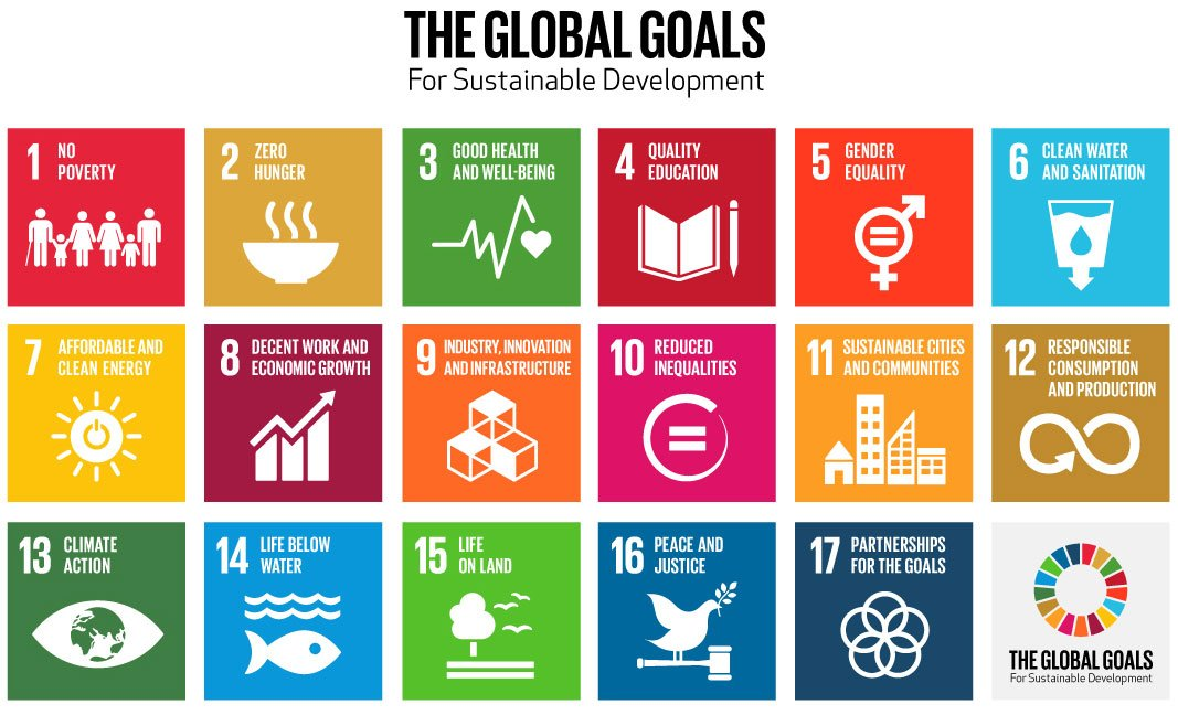 A year ago today, the world adopted #2030Agenda for Sustainable Development. Happy Birthday, #SDGs! #GlobalGoals https://t.co/ko9MRBxhas