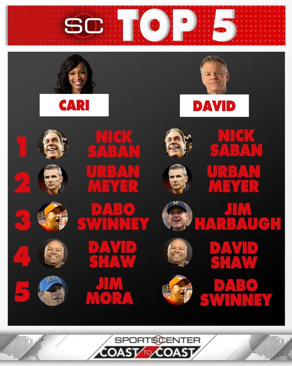 .@CariChampion & @DavidLloydESPN give their top 5 active college football coaches. https://t.co/IV2KjjRijj