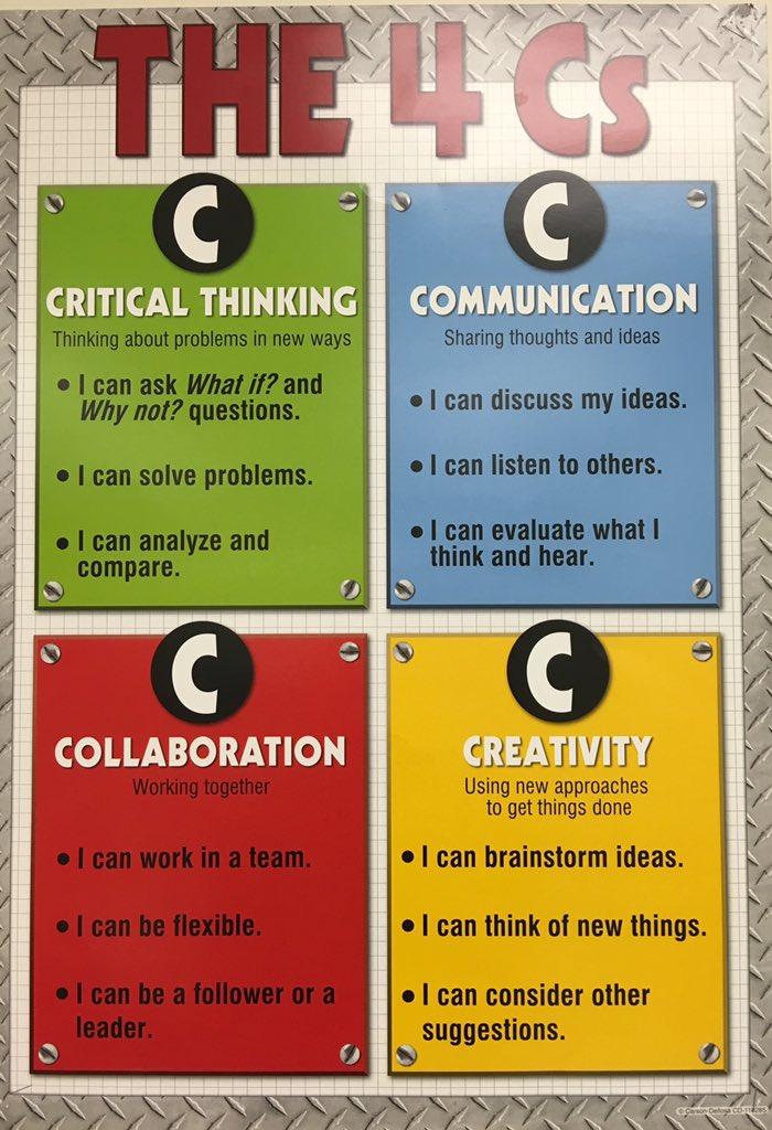 critical thinking communication