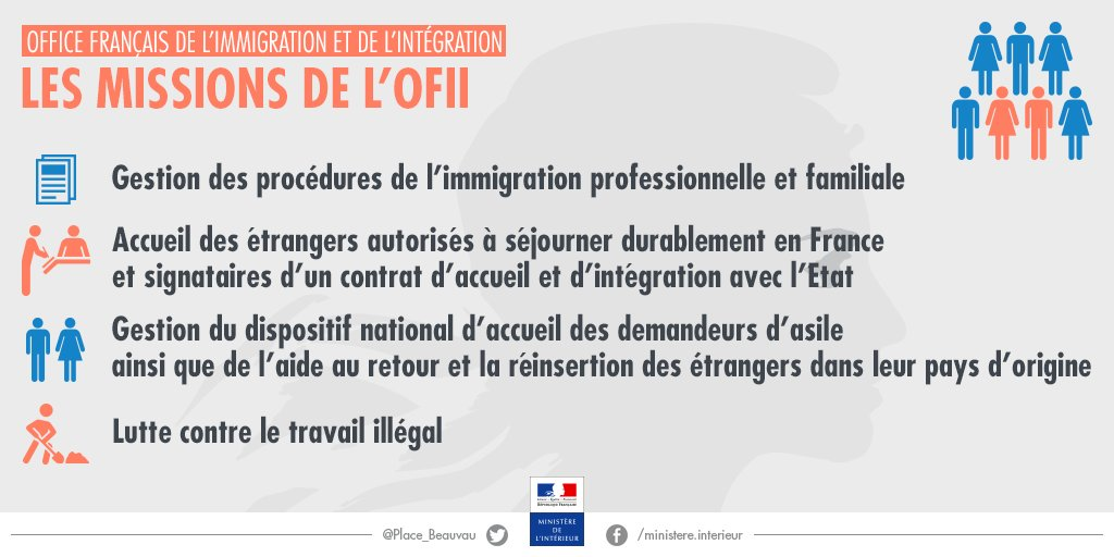En images dispositifs pour la s curit routi re - L office francais de l immigration et de l integration ...