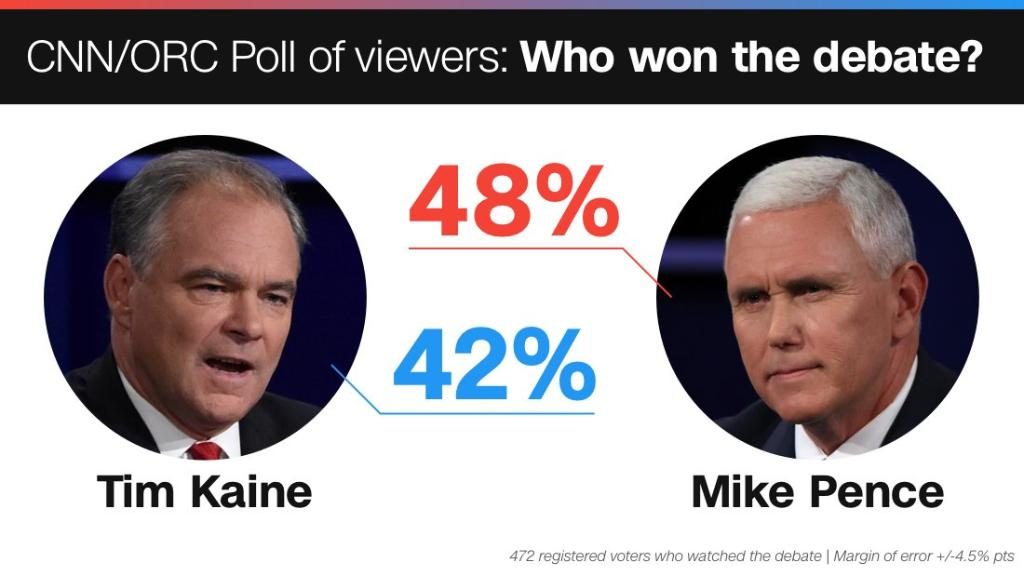 #VPDebate: VP Debate