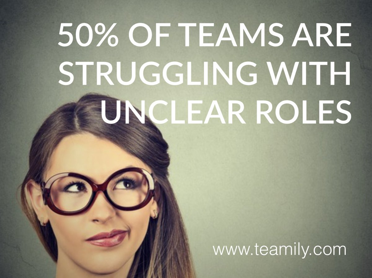 Struggling with team roles? Let TEAMDRIVER help you. https://t.co/DB1cioz44y https://t.co/Ad8WJgBi4Q