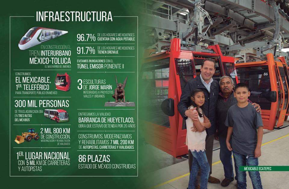 Trabajamos para seguir mejorando la movilidad de los mexiquenses #HablemosDeInfraestructura. https://t.co/IbmC01nZXL