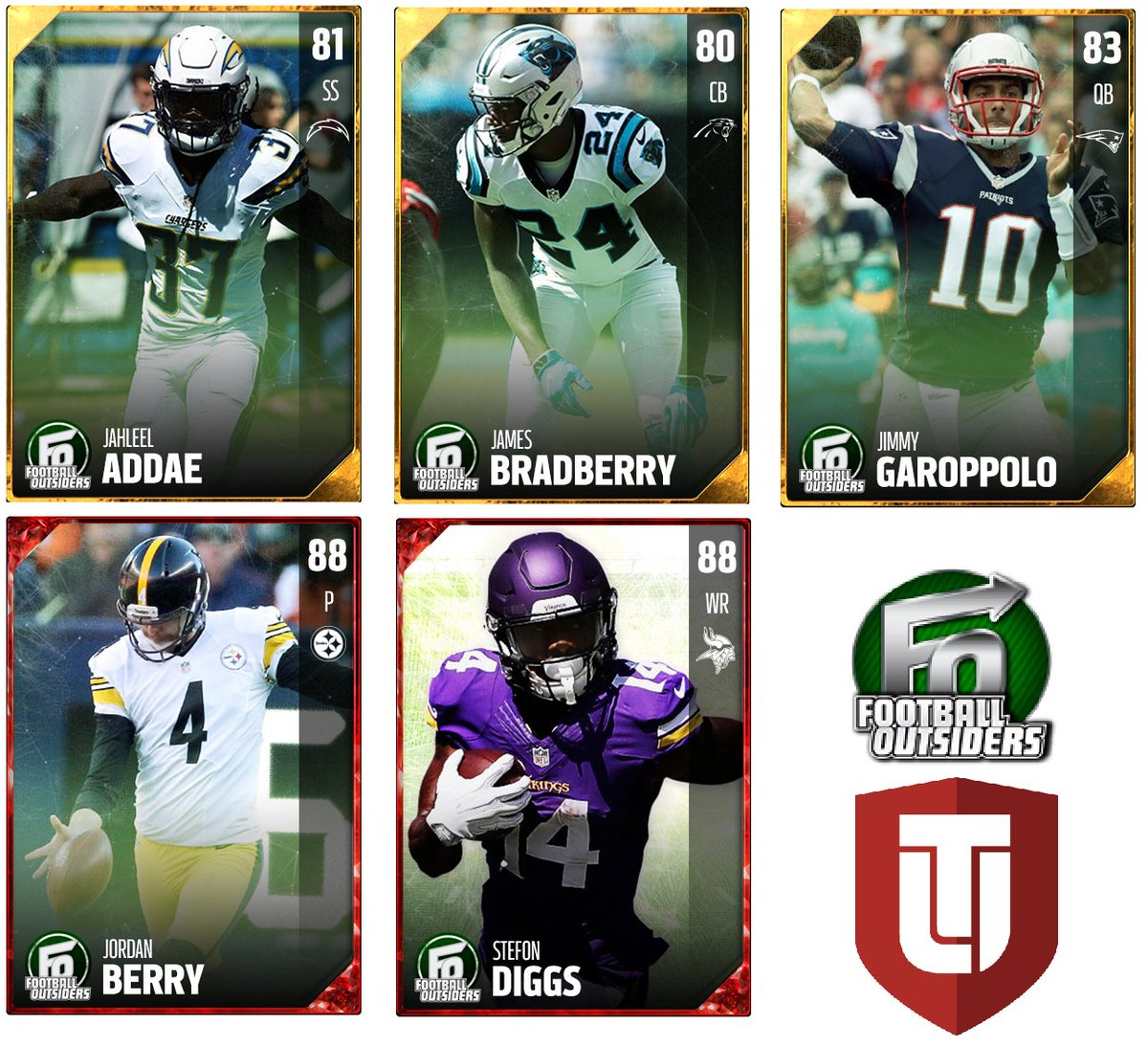 Here are the new Football Outsiders entering @EASPORTS_MUT packs this morning at 11am Eastern! https://t.co/ONG3nxf8Ce
