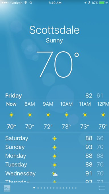 Ohhhhh these temps!!!  ☀️😎🌴🌵🙏🏻  #Arizona #GoodMorningWorld  #HappyFriday 💋💋💋💋💋 https://t.co/dTkHObaF