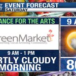 The weather looking good for the @ArtInLee Green Market today! https://t.co/xpu1gnde8S