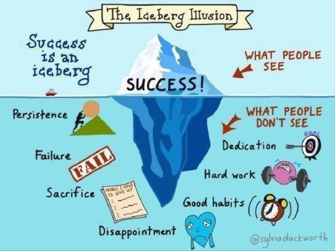 #Success is an iceberg  via @Monica_Wilcox @eaterb  #infographie https://t.co/7IErHFaCXL