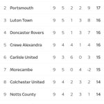 #Pompey up to 2nd in @SkyBetLeagueTwo. https://t.co/ioemtDKy56