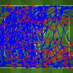 📈 DATO | El #SevillaFC apenas pisó el área rival ante el Athletic. #ATHvSFC https://t.co/On3t4VwBvH