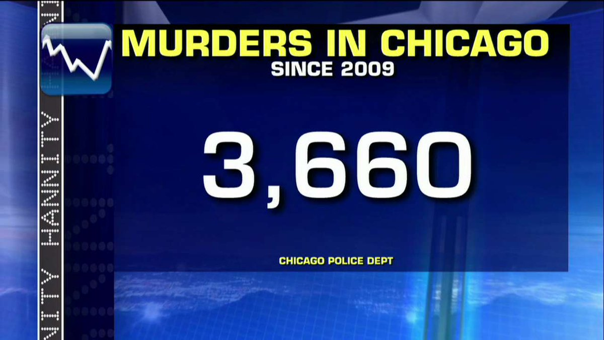 Murders in Chicago since President Obama took office.