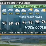 Much cooler tomorrow, but dont look for a lot of sunshine. #TriadWx #ncwx @WFMY https://t.co/MQz9adqpzj